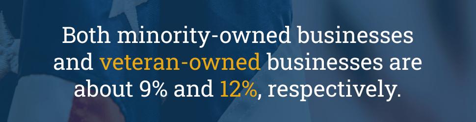 veteran-owned businesses