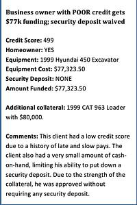 Business owner poor credit