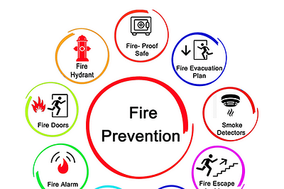 Code 3 Safety & Training Fire Prevention plan