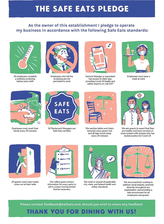 Safe Eats Pledge